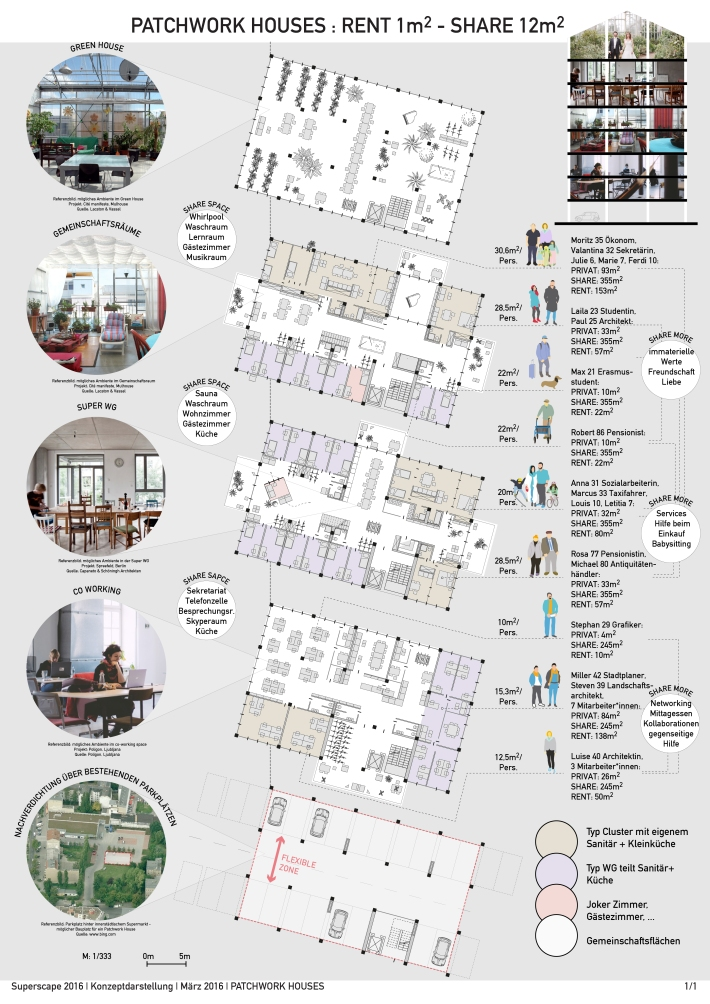 PATCHWORK_HOUSES_RENT1M2_SHARE12M2_KONZEPTVISUALISIERUNG_A3_Seite1:1