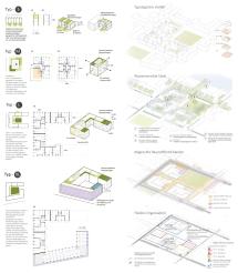 Typologische Vielfalt © Stadt Land Fluss, bgmr Landschaftsarchitekten, ISSSresearch&architecture