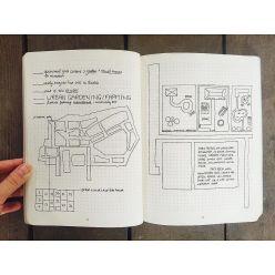 sketches of urban #gardening areas in #Berlin ?? #berlindiydit15 #btkfh #drawing #illustration #design