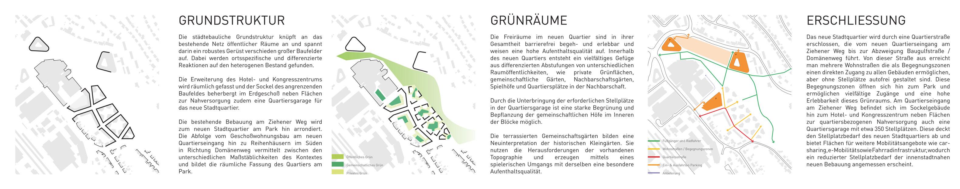 WB_Fulda_Web_schemas