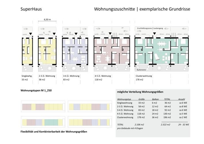 SuperHaus_WohnDeck2