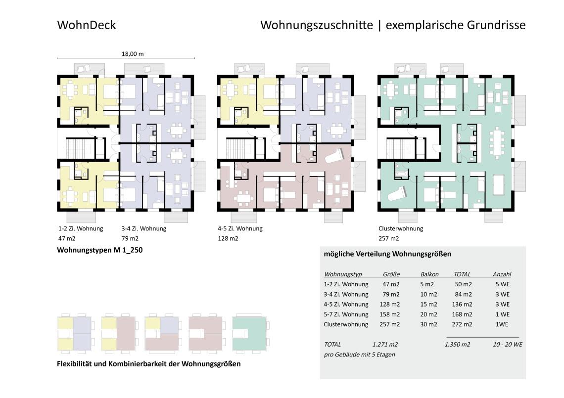 SuperHaus_WohnDeck8