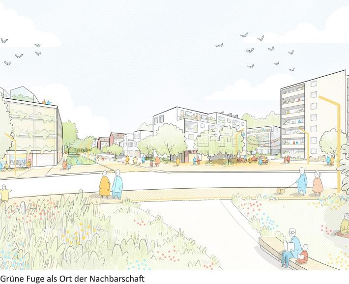 Dormagen-Web_Grüne Fuge als Ort der Nachbarschaft