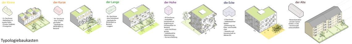 Dormagen-Web_Typologiebaukasten